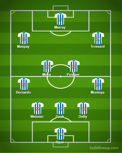 Brighton Lineup 19 20v11 - Starting XIs for the 2019/20 FPL Season (All 20 Lineups)