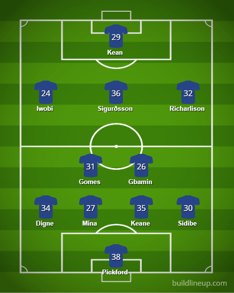 Everton Lineup 19 20v6 - Starting XIs for the 2019/20 FPL Season (All 20 Lineups)