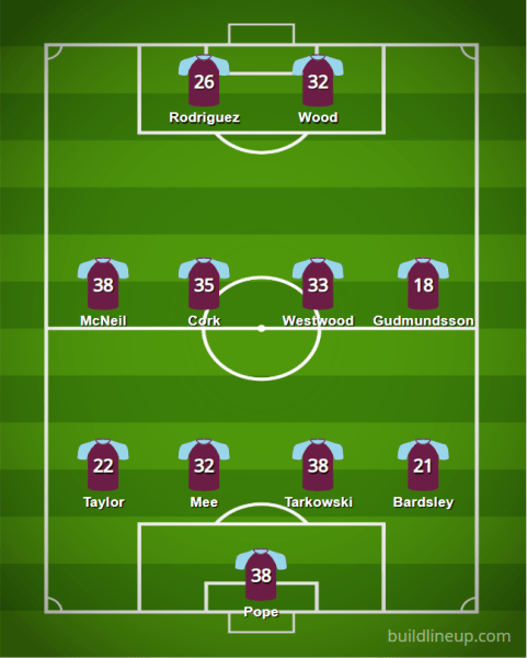 Burnley 20 21 XI - Starting XIs for the 2020/21 FPL Season (All 20 PL Lineups)