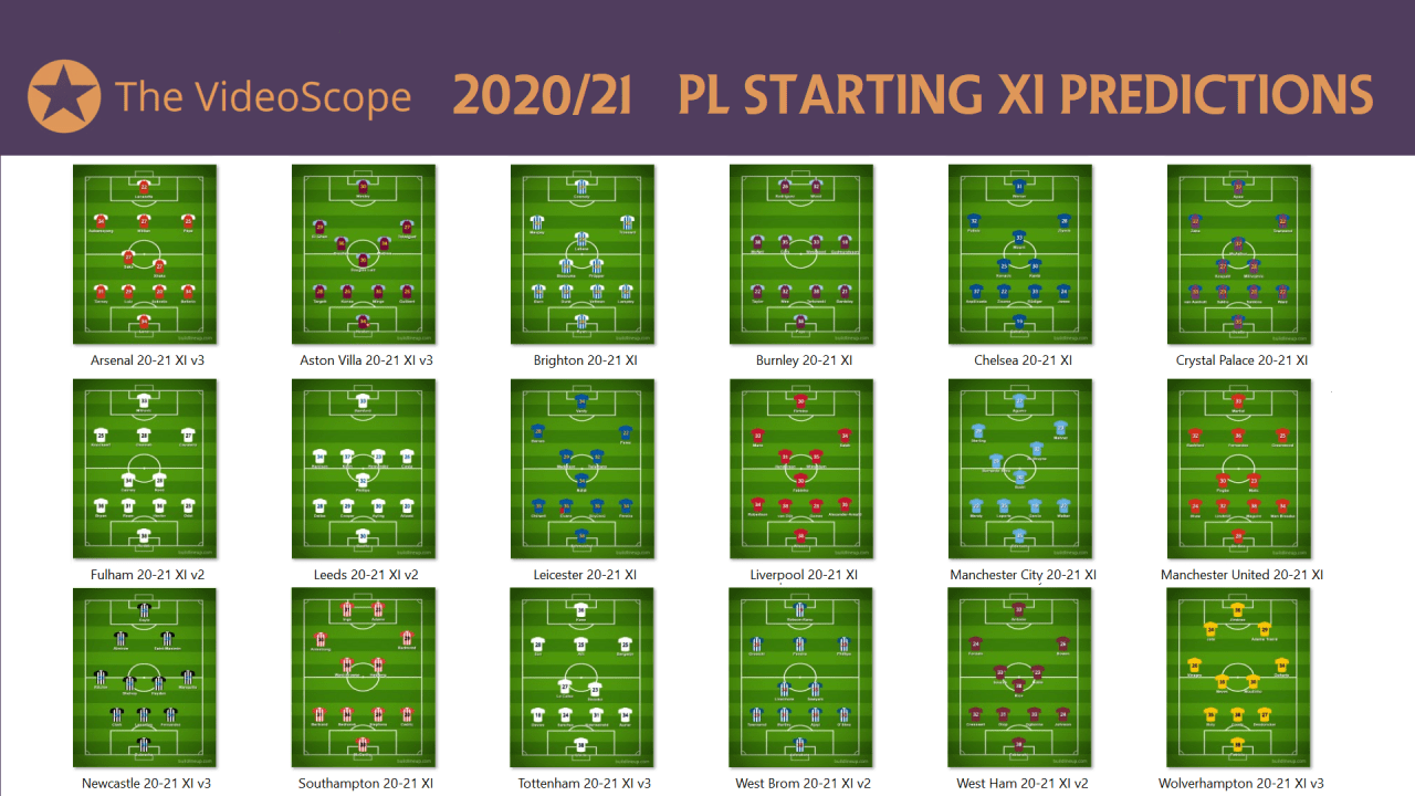 Starting XIs for the 2020/21 FPL Season (All 20 PL Lineups)