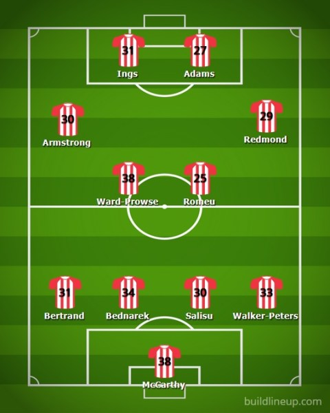 Southampton XI - Starting XIs for the 2020/21 FPL Season (All 20 PL Lineups)