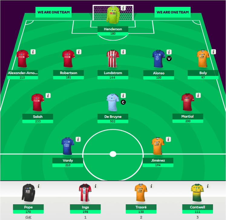 The Whole Season Team 19 20v3 - The 2020/21 Fantasy Premier League Guide