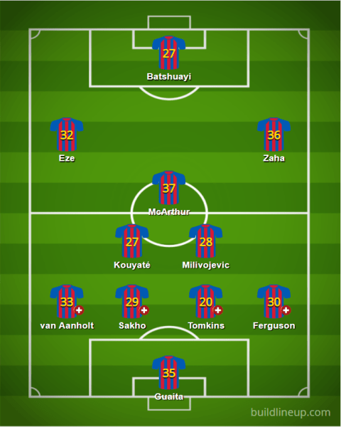 Crystal Palace 20 21 XI v4 - Starting XIs for the 2020/21 FPL Season (All 20 PL Lineups)