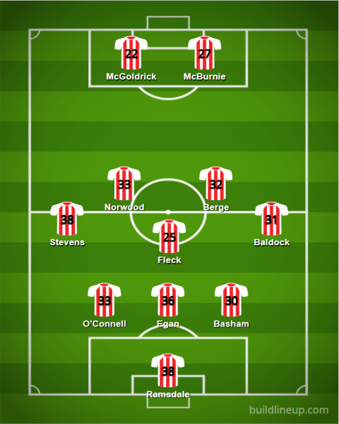 Sheffield United 20 21 XI v3 - The 2020/21 Fantasy Premier League Guide