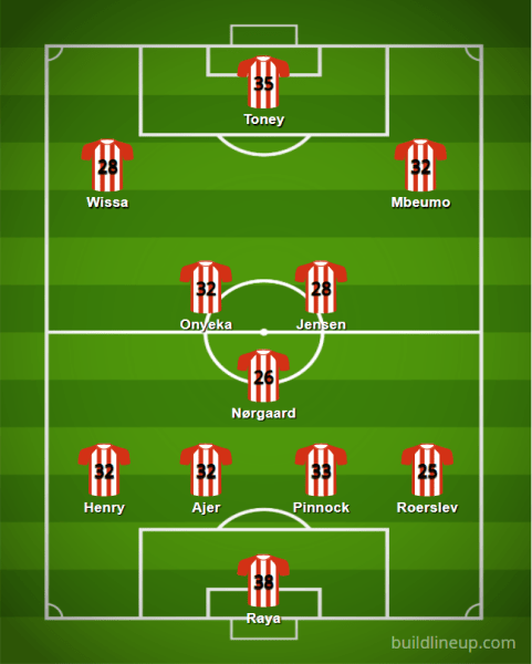 Brentford 2021 22 XI 3 5 2 v5 - Starting XIs for the 2021/22 FPL Season (All 20 PL Lineups)
