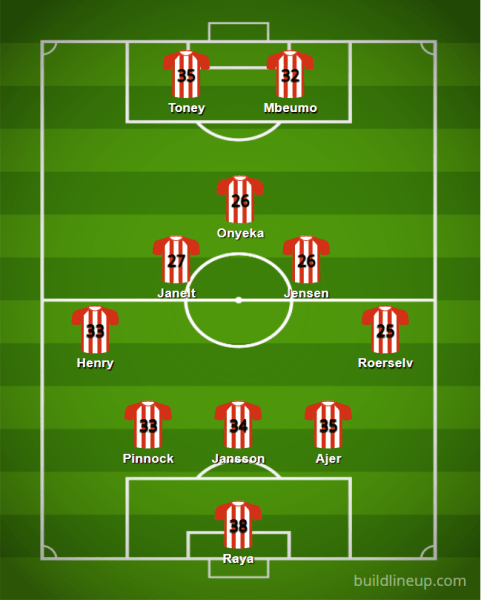 Brentford 2021 22 XI v3 3 5 2 - Starting XIs for the 2021/22 FPL Season (All 20 PL Lineups)