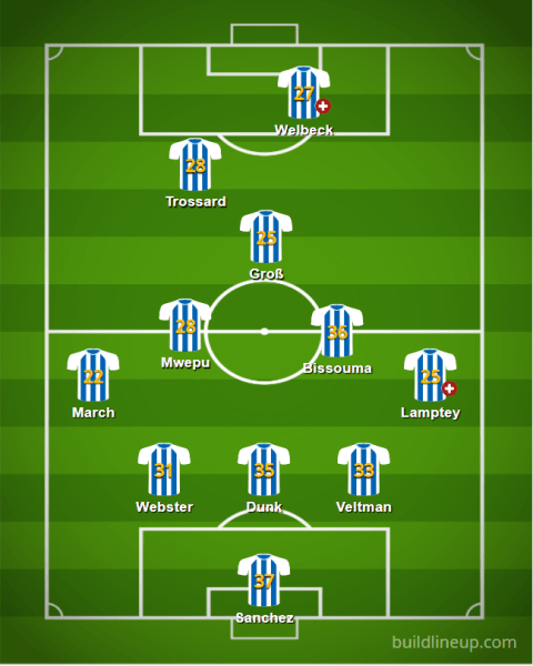 Brighton 2021 22 XI - Starting XIs for the 2021/22 FPL Season (All 20 PL Lineups)