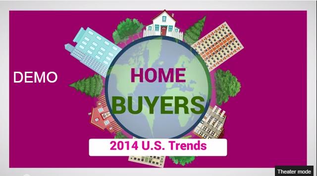 Home Buyer Trends