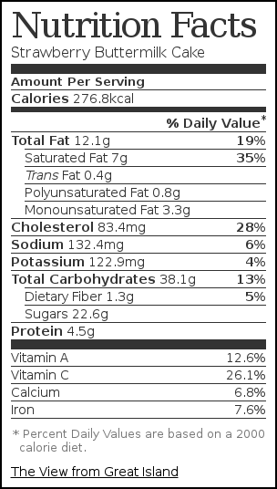Nutrition label for Strawberry Buttermilk Cake