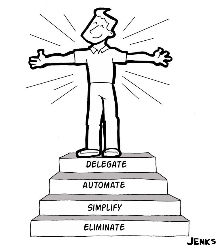 Eliminate. Simplify. Automate. Delegate. The Four Steps to