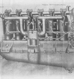 early engines  [ 1953 x 1245 Pixel ]