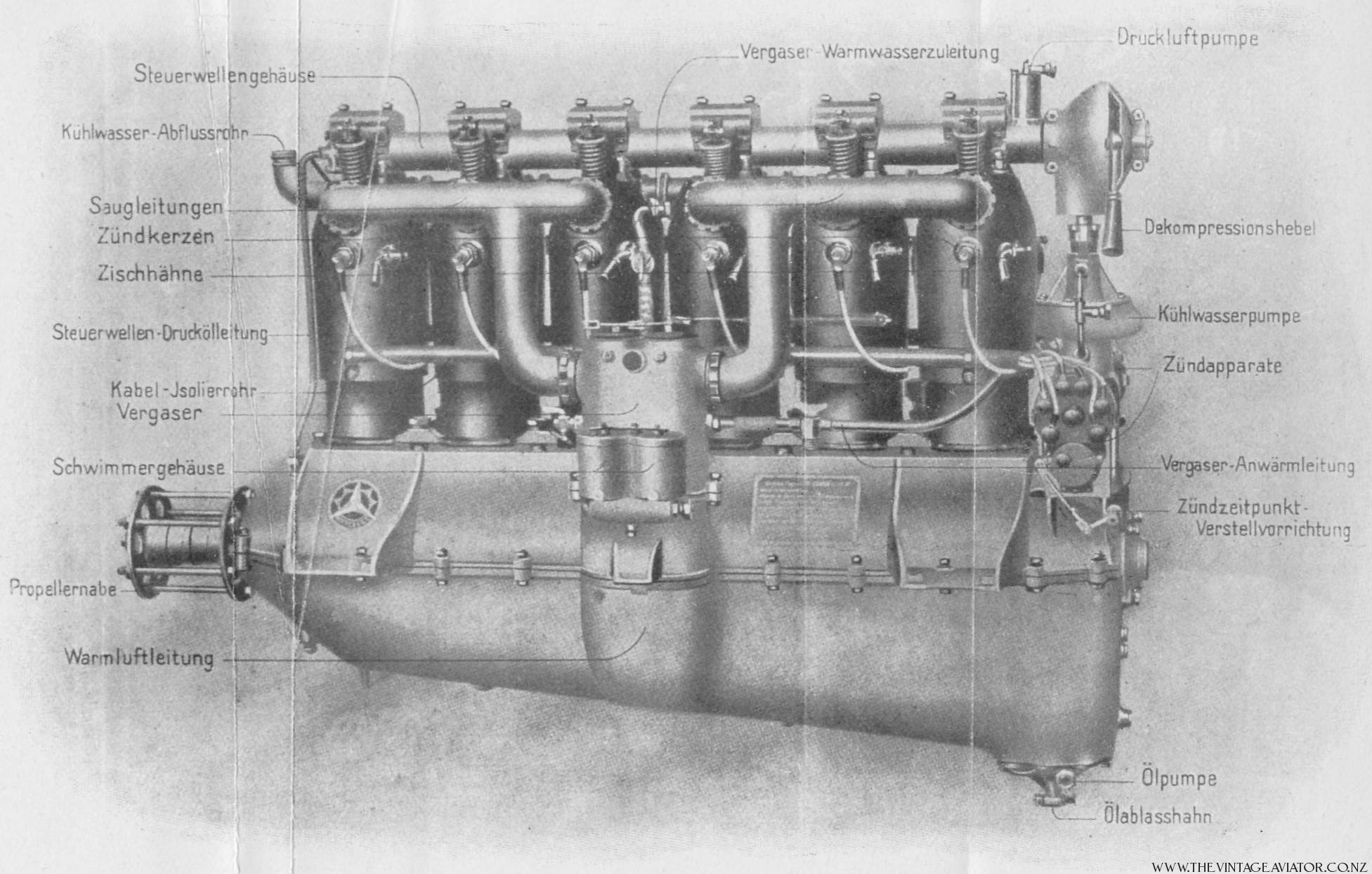 hight resolution of early engines