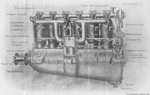 small resolution of early engines