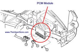 Avital Remote Starter Wiring Diagram. Avital. Wiring Diagram