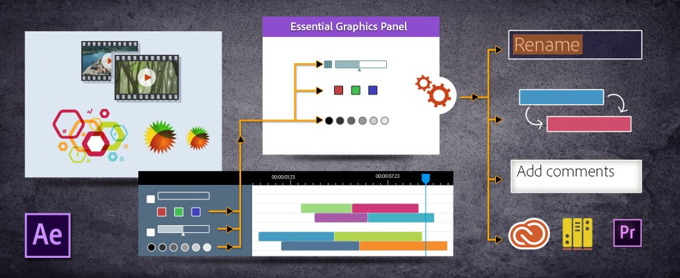 Essential Graphics panel after effects new features