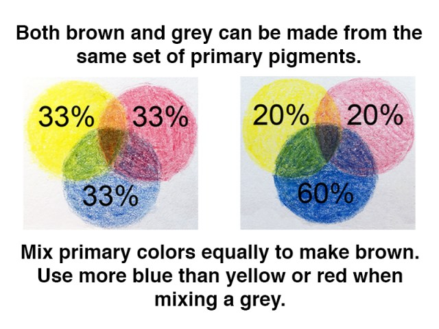 Mixing browns and grays with colored pencils