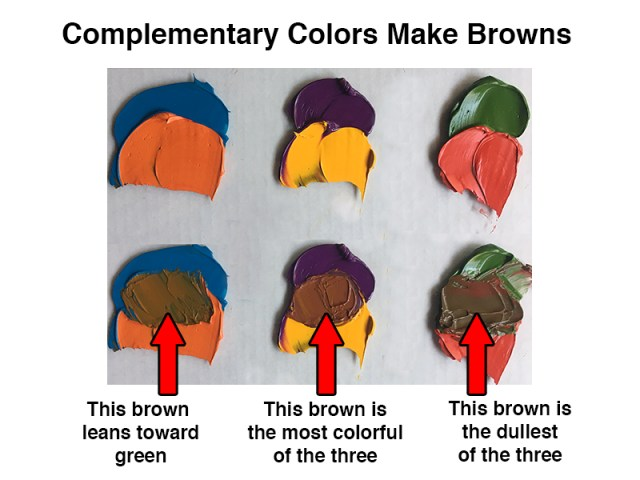 Mixing complementary colors to make brown