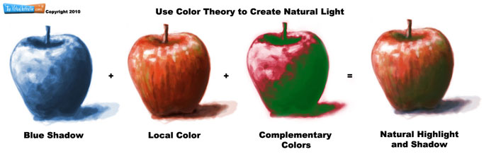 use color theory for