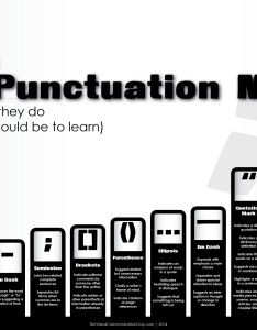 The punctuation marks infographic also in order of difficulty  visual rh thevisualcommunicationguy
