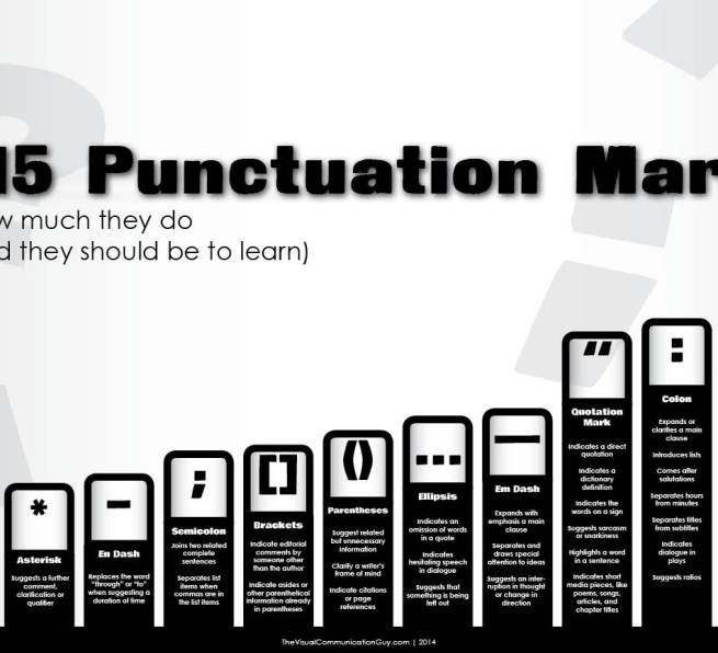 Infographic_Punctuation