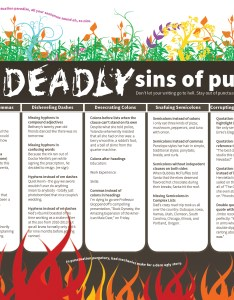The seven deadly sins of punctuation also  visual communication guy rh thevisualcommunicationguy