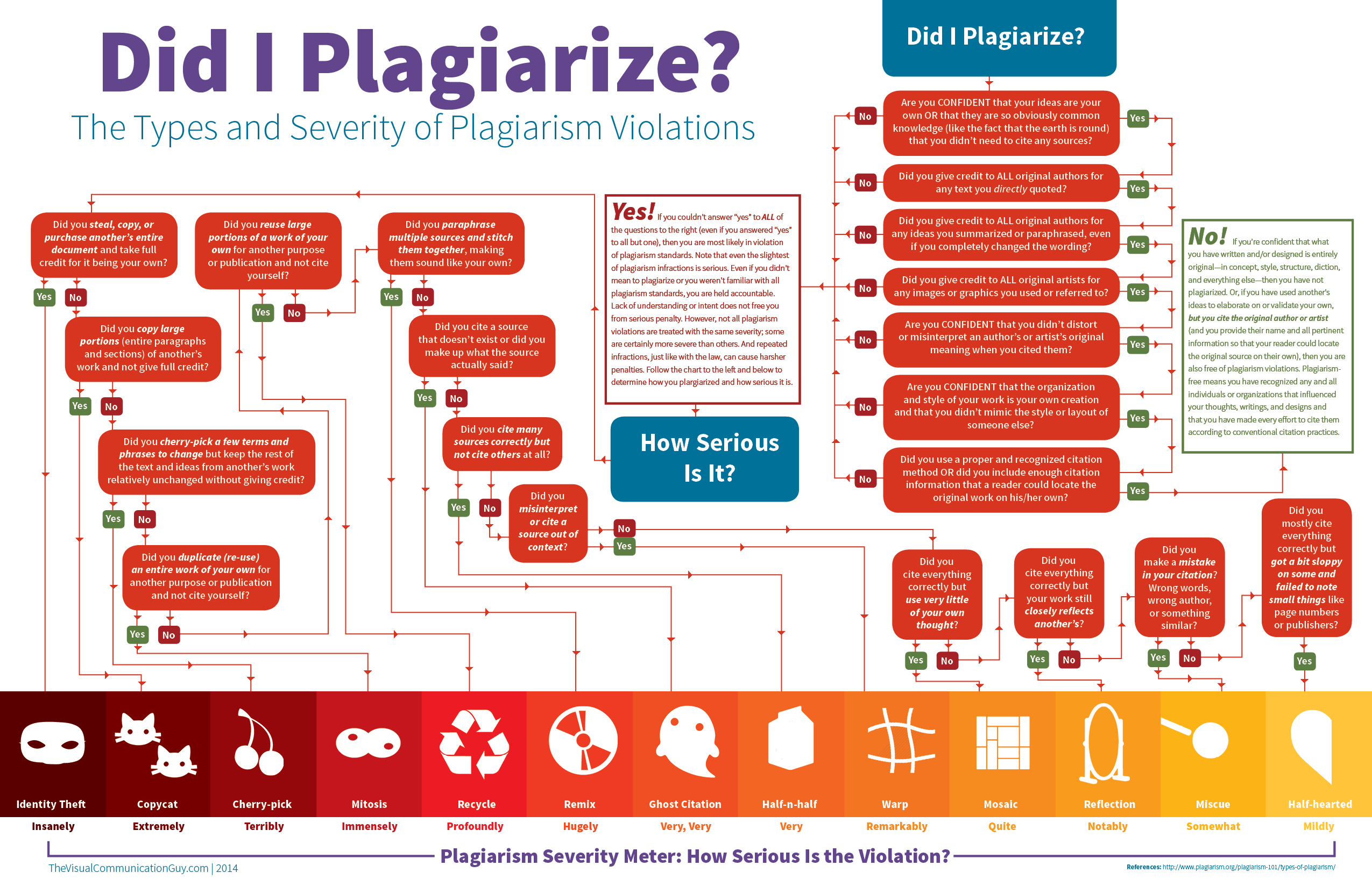 Question about plagiarizing?