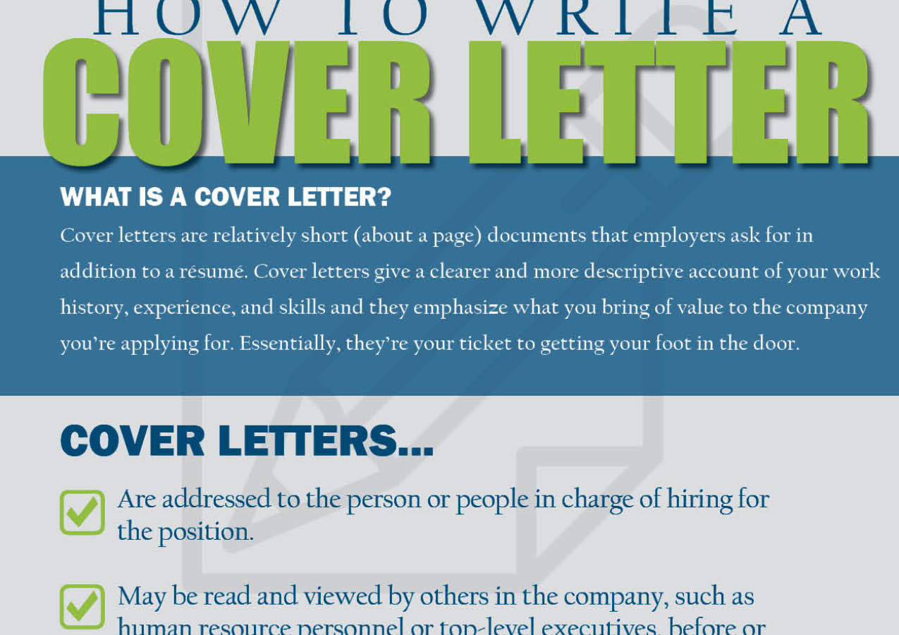 Do Employers Read Cover Letters