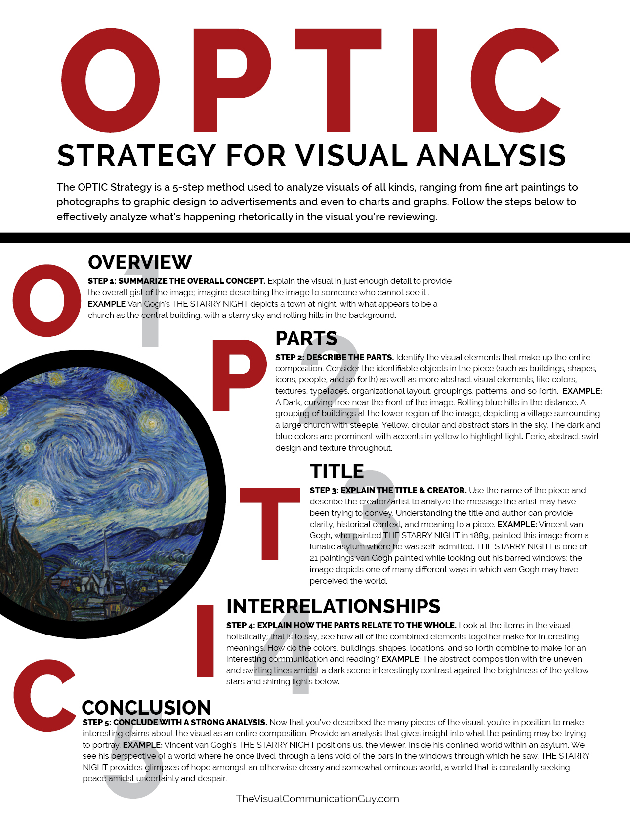 Optic Strategy Worksheet