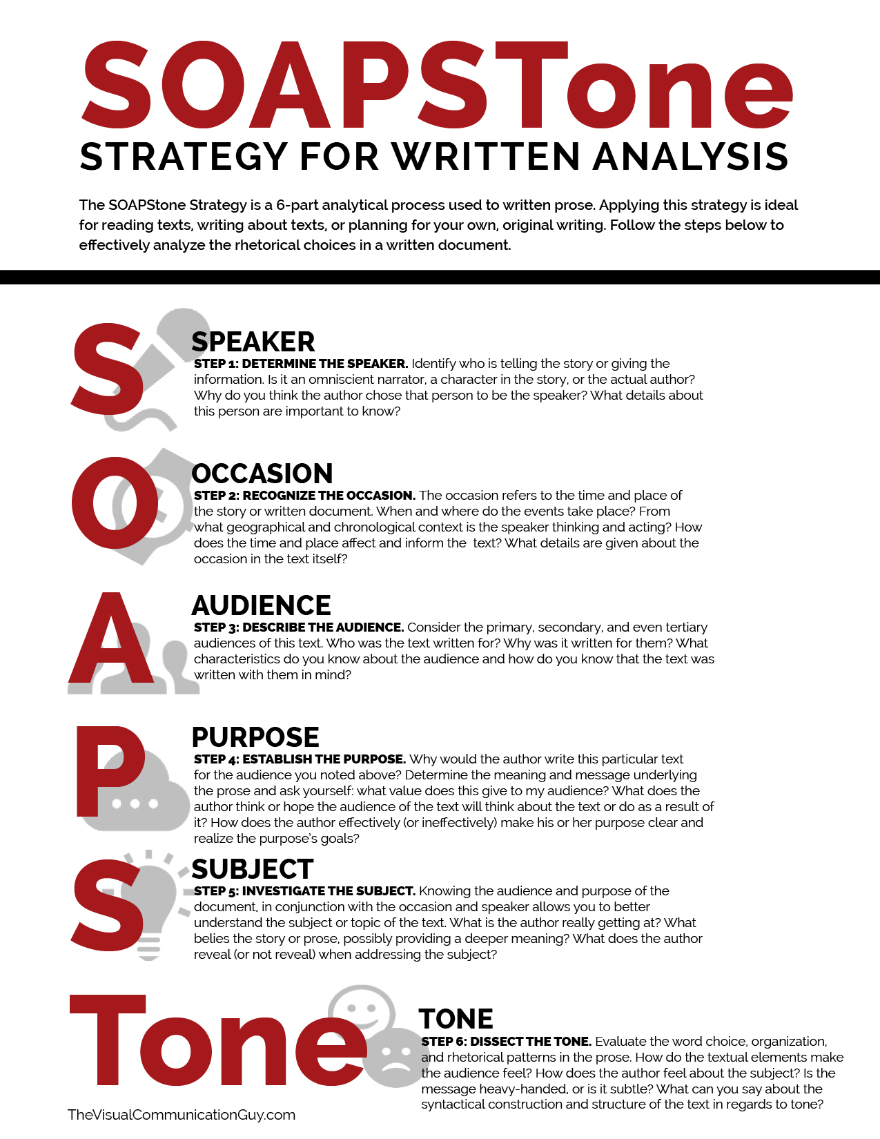 Soapstone Essay Soapstone Strategy For Written Analysis The Visual