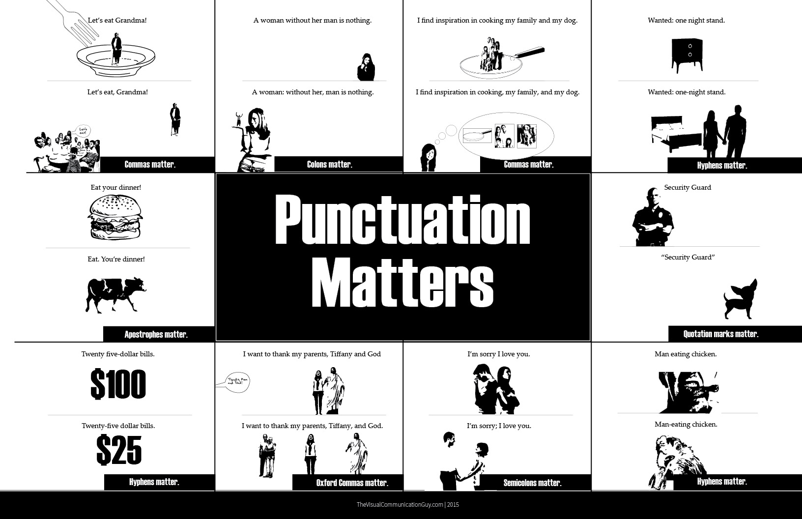 Punctuation Matters Poster Download