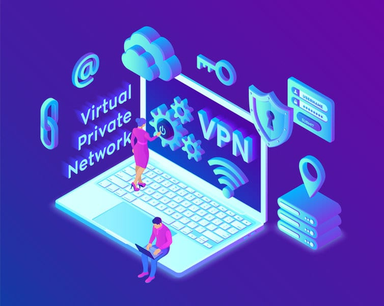 Best VPN Review 2019