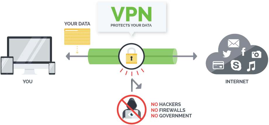 What Does Your ISP See when You're Connected Through a VPN?