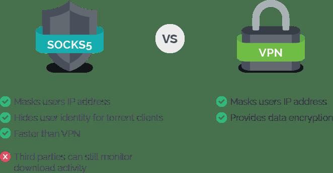 SOCKS5 Proxy vs VPN - What's the Difference? - The VPN Guru