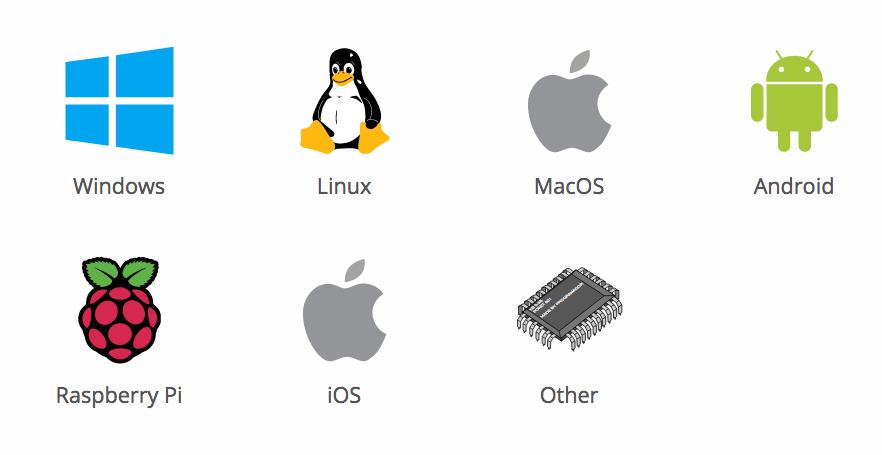 Come installare Kodi su Windows, Mac, Android e iPhone ...