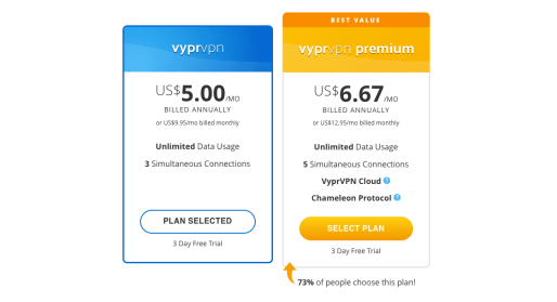 VypVPN Pricing and Plans