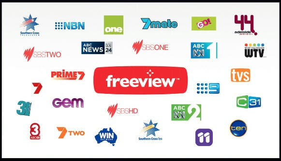 How to Watch Australian TV Abroad Live Online - The VPN Guru