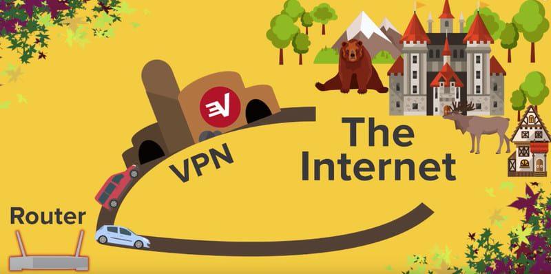 Best VPN for Split Tunneling