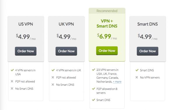 CactusVPN - Monthly Prices