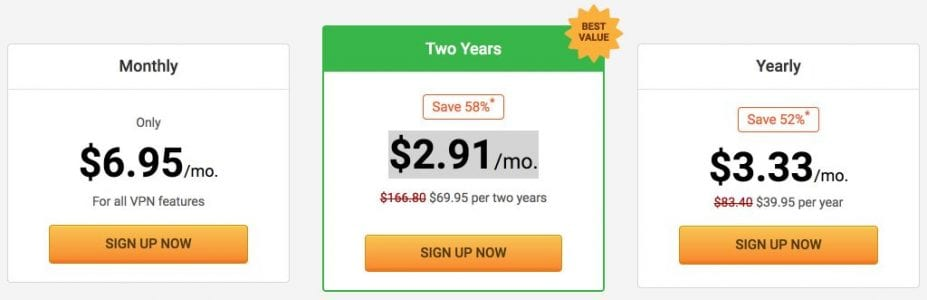 Private Internet Access Pricing