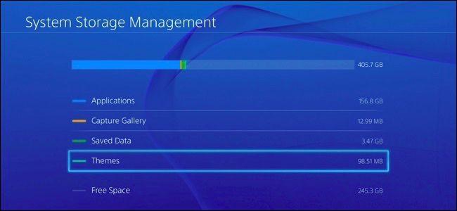 Free Up PS4 Storage