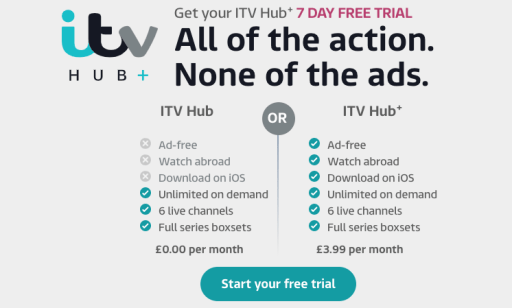 ITV Hub Subscription
