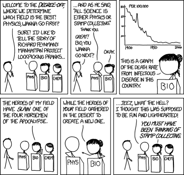 """""""degree-off"""" by xkcd"""