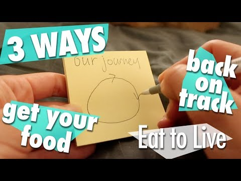 3 Ways to Get Your Food Back on Track // Eat to Live Nutritarian YOUTUBE