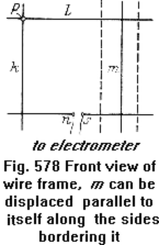 K13 Induction currents