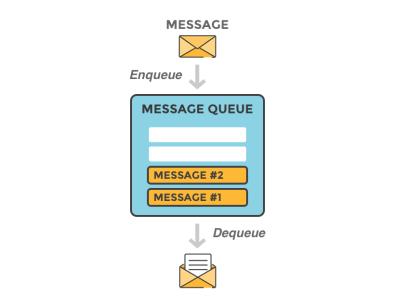 message-queue-small