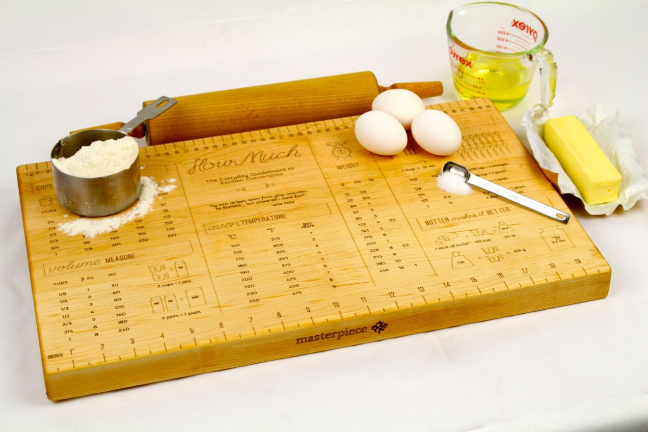 kitchen-measures-chopping-board-2