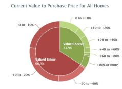 Cumming Real Estate Market