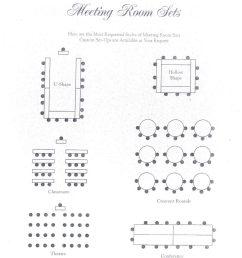 diagram of room setup [ 1500 x 1835 Pixel ]