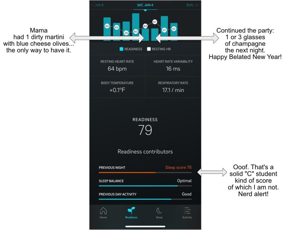 Danielle Reardon's Oura Ring Sleep Data Snapshot