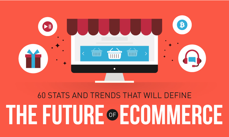 The Future of E-Commerce: 60 Trends to watch